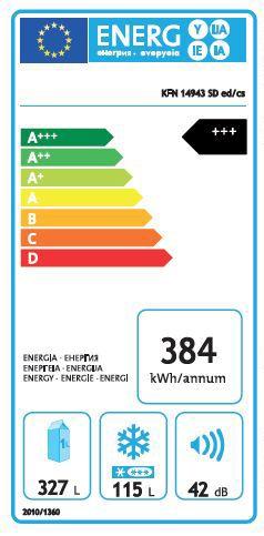 ahorro de energía para el hogar eficiencia energetica